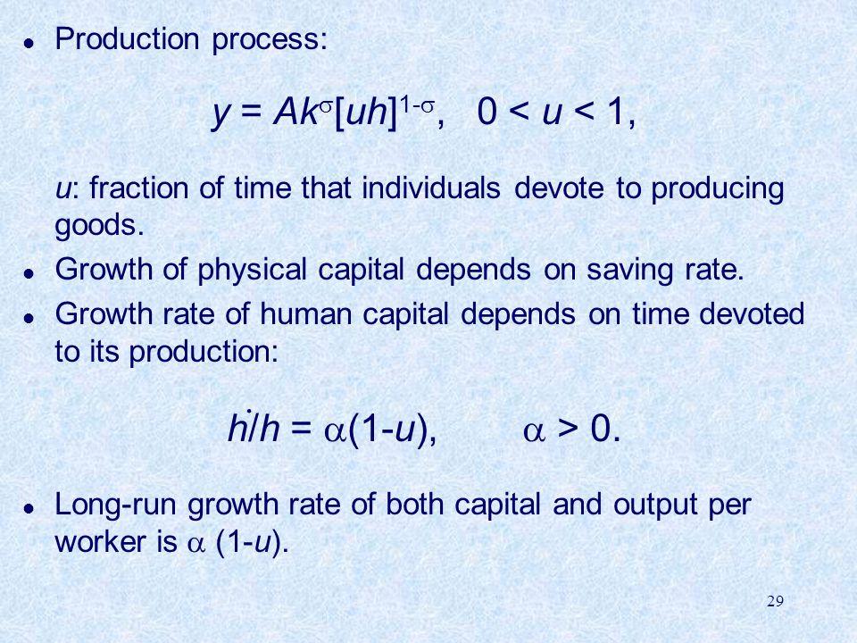 y = Ak[uh]1-, 0 < u < 1,